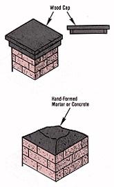 Как класть кирпич(стену,дымарь)